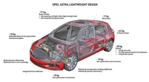 Astra Weight Loss Ashmore Ryder